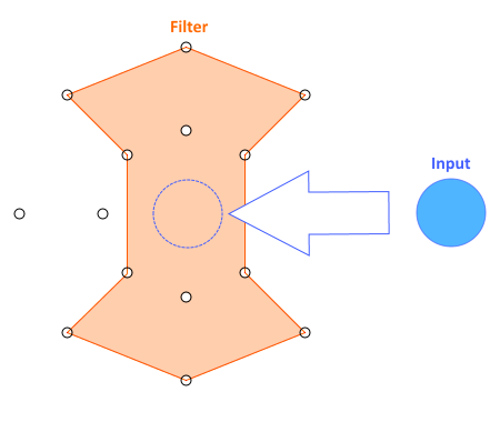 Filter i input.png