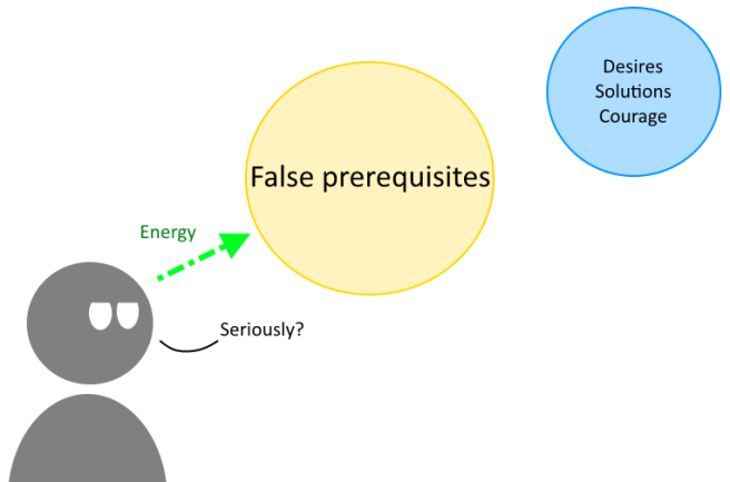 False_prerequisites